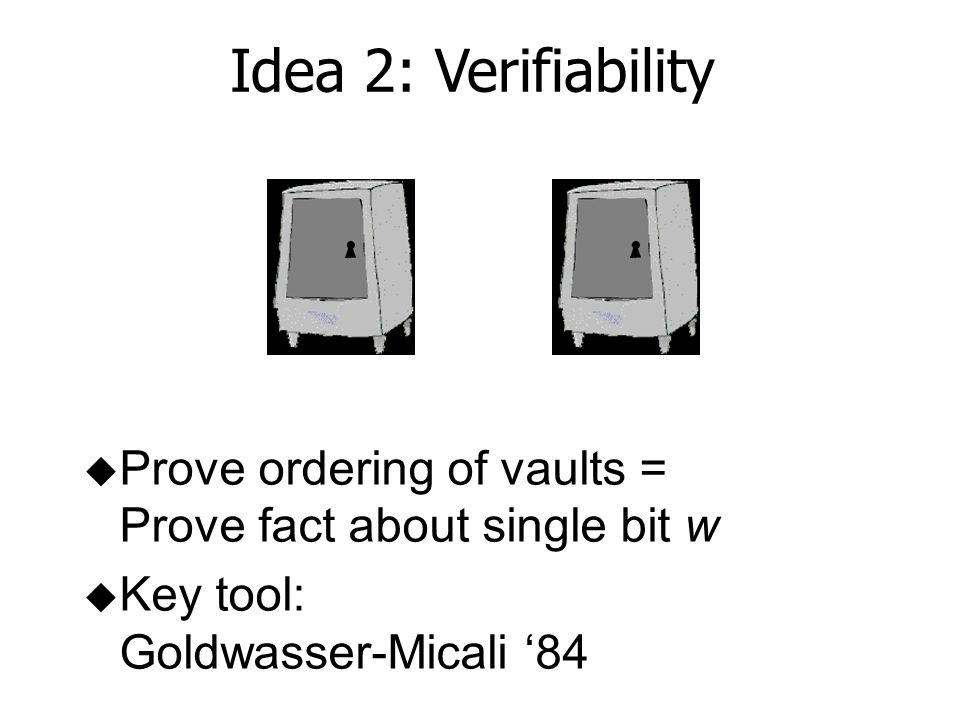 Idea 2: Verifiability u Prove ordering of vaults = Prove fact about single bit w u Key tool: Goldwasser-Micali 84