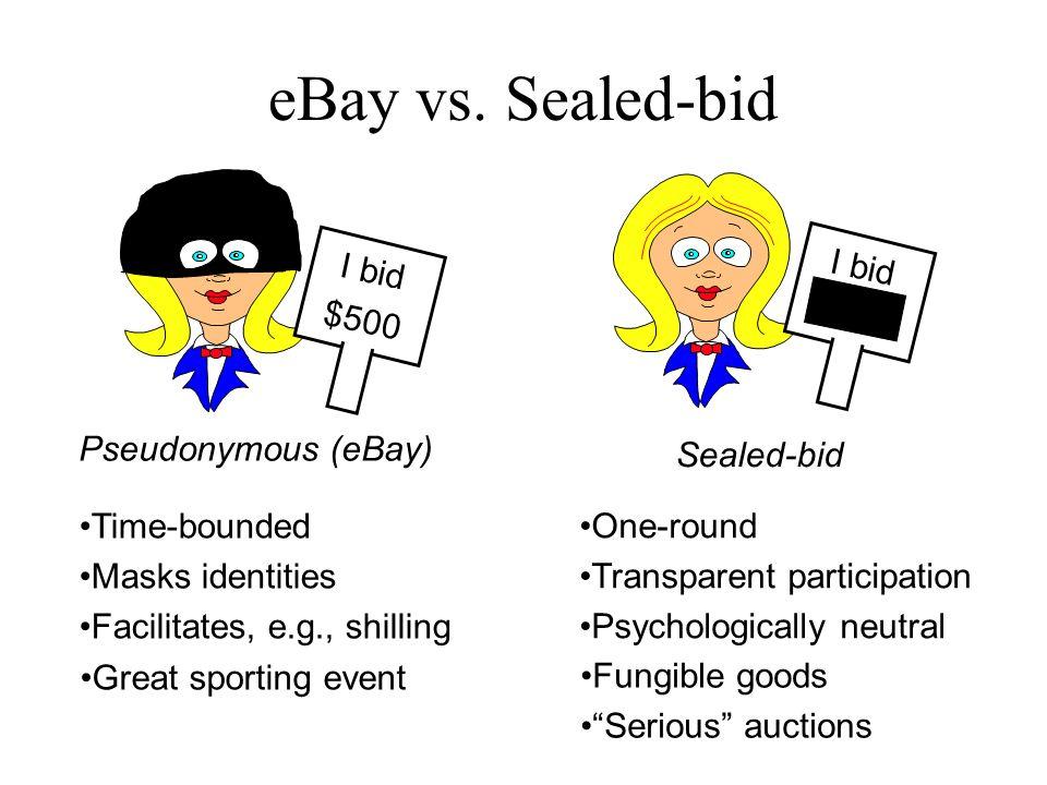 eBay vs. Sealed-bid I bid $500 Pseudonymous (eBay) I bid $500 Sealed-bid Great sporting event One-round Transparent participation Psychologically neut