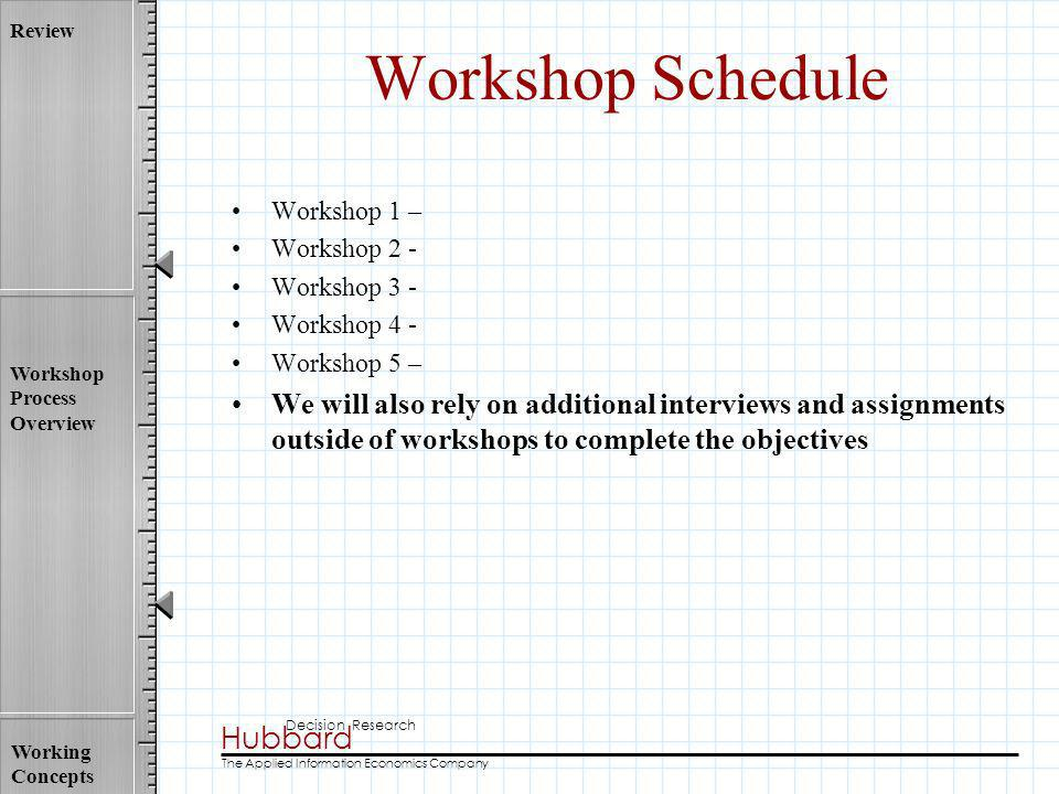 Hubbard Decision Research The Applied Information Economics Company Review Workshop Process Overview Working Concepts Workshop Schedule Workshop 1 – W