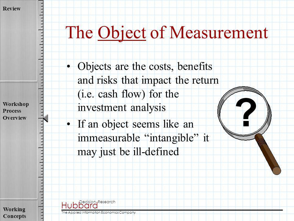 Hubbard Decision Research The Applied Information Economics Company Review Workshop Process Overview Working Concepts The Object of Measurement Object