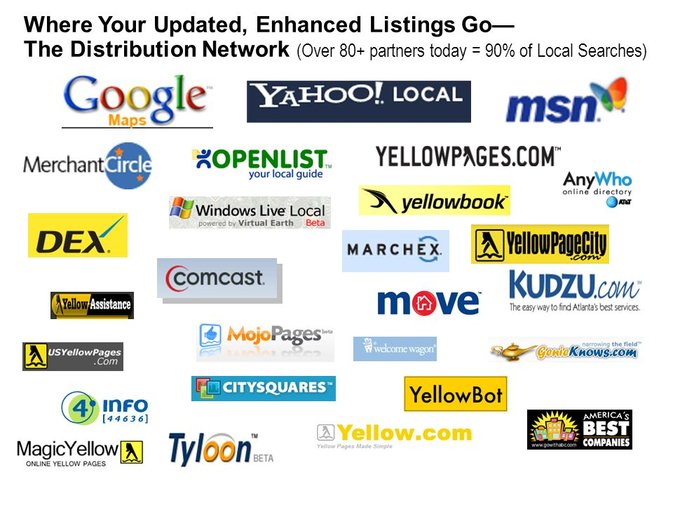 39 Where Your Updated, Enhanced Listings Go The Distribution Network (Over 80+ partners today = 90% of Local Searches)