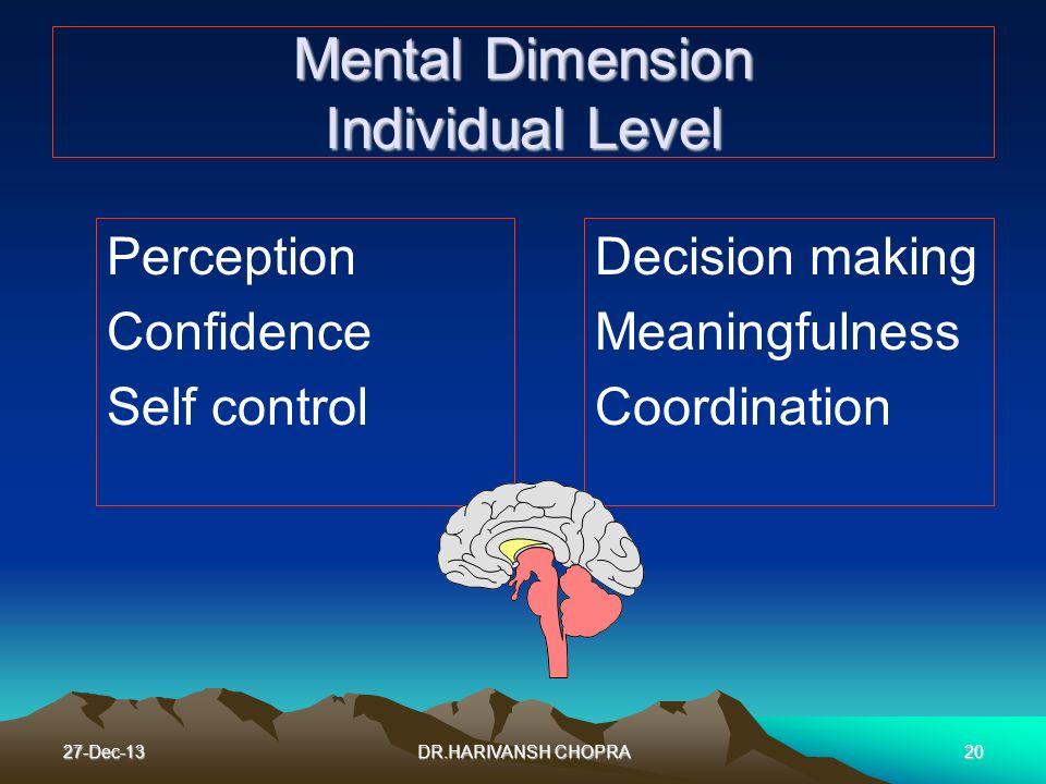 27-Dec-1320 Mental Dimension Individual Level Perception Confidence Self control Decision making Meaningfulness Coordination DR.HARIVANSH CHOPRA