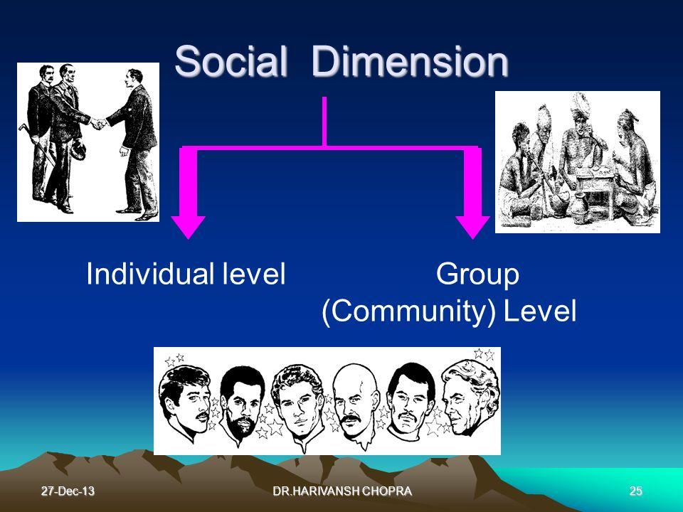 27-Dec-1325 Social Dimension Individual level Group (Community) Level DR.HARIVANSH CHOPRA