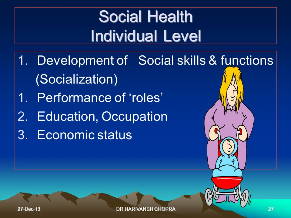 27-Dec-1327 Social Health Individual Level 1.Development of Social skills & functions (Socialization) 1.Performance of roles 2.Education, Occupation 3