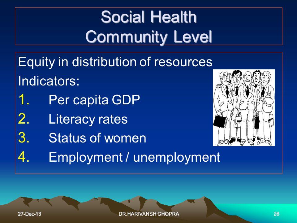 27-Dec-1328 Social Health Community Level Equity in distribution of resources Indicators: 1. Per capita GDP 2. Literacy rates 3. Status of women 4. Em