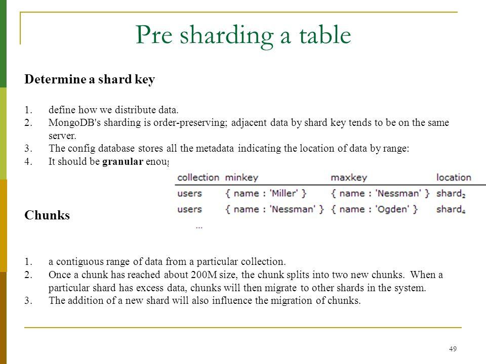 49 Pre sharding a table Determine a shard key 1.define how we distribute data. 2.MongoDB's sharding is order-preserving; adjacent data by shard key te