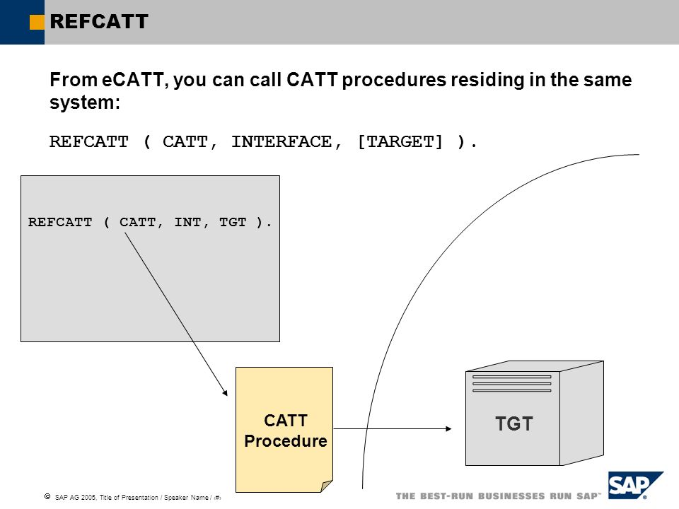 SAP AG 2005, Title of Presentation / Speaker Name / 110 REFCATT From eCATT, you can call CATT procedures residing in the same system: REFCATT ( CATT,