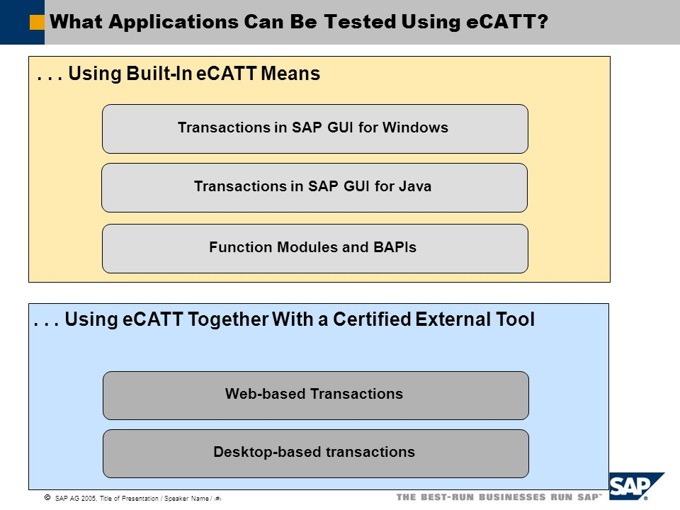SAP AG 2005, Title of Presentation / Speaker Name / 13 What Applications Can Be Tested Using eCATT? Transactions in SAP GUI for WindowsTransactions in