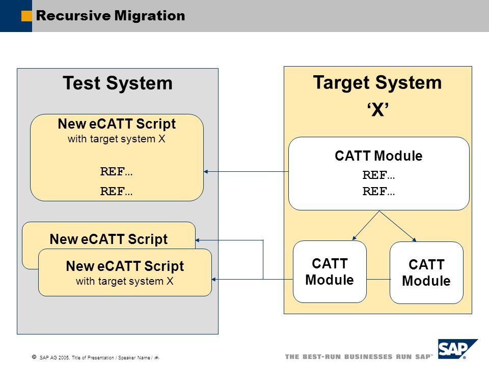 SAP AG 2005, Title of Presentation / Speaker Name / 132 Recursive Migration Target System X CATT ModuleREF… Test System New eCATT Script with target s