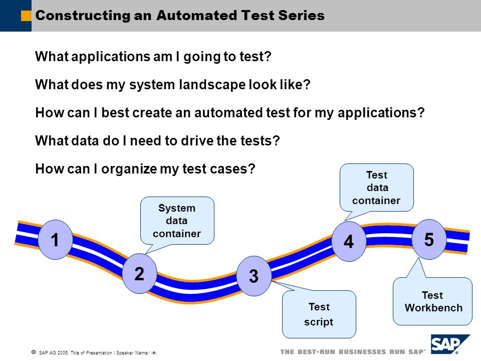 SAP AG 2005, Title of Presentation / Speaker Name / 21 Constructing an Automated Test Series What applications am I going to test? What does my system
