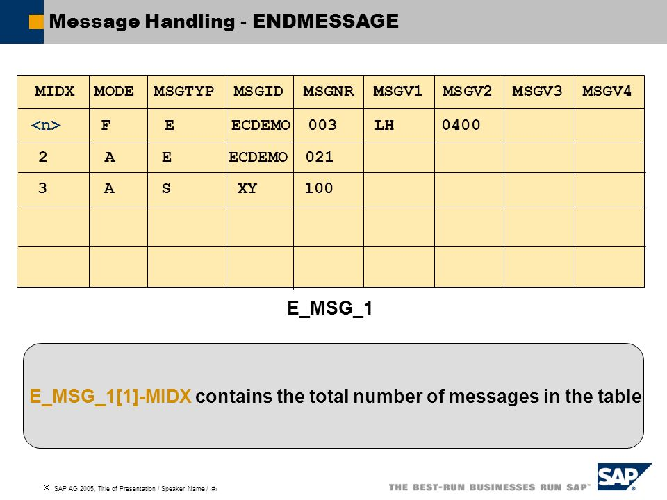 SAP AG 2005, Title of Presentation / Speaker Name / 86 Message Handling - ENDMESSAGE MIDX MODE MSGTYP MSGID MSGNR MSGV1 MSGV2 MSGV3 MSGV4 FEECDEMO 003