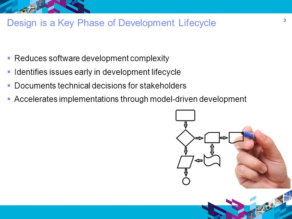 3 Design is a Key Phase of Development Lifecycle Reduces software development complexity Identifies issues early in development lifecycle Documents technical decisions for stakeholders Accelerates implementations through model-driven development