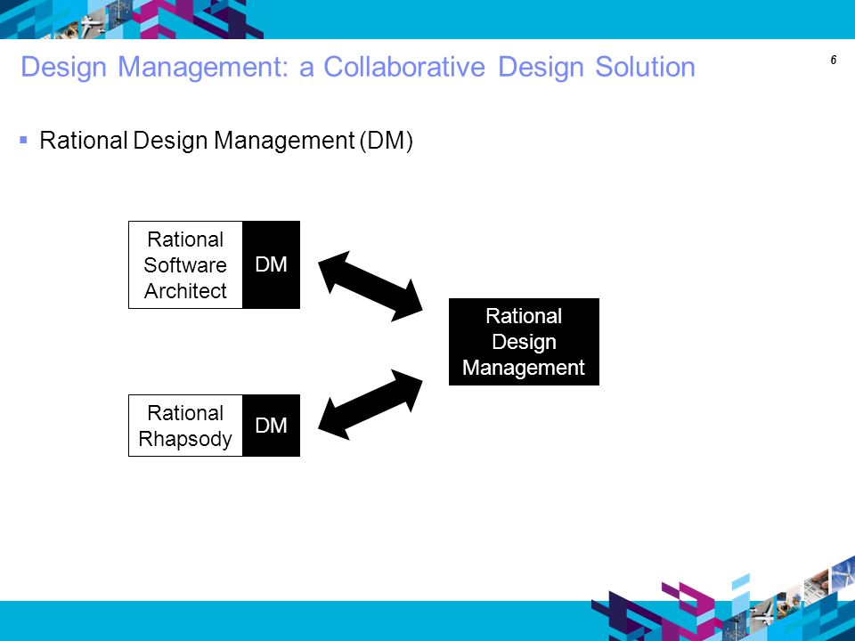 6 Rational Design Management (DM) Design Management: a Collaborative Design Solution Rational Software Architect Rational Rhapsody DM Rational Design Management