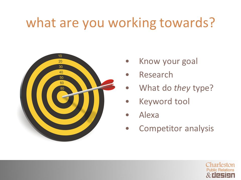 what are you working towards? Know your goal Research What do they type? Keyword tool Alexa Competitor analysis