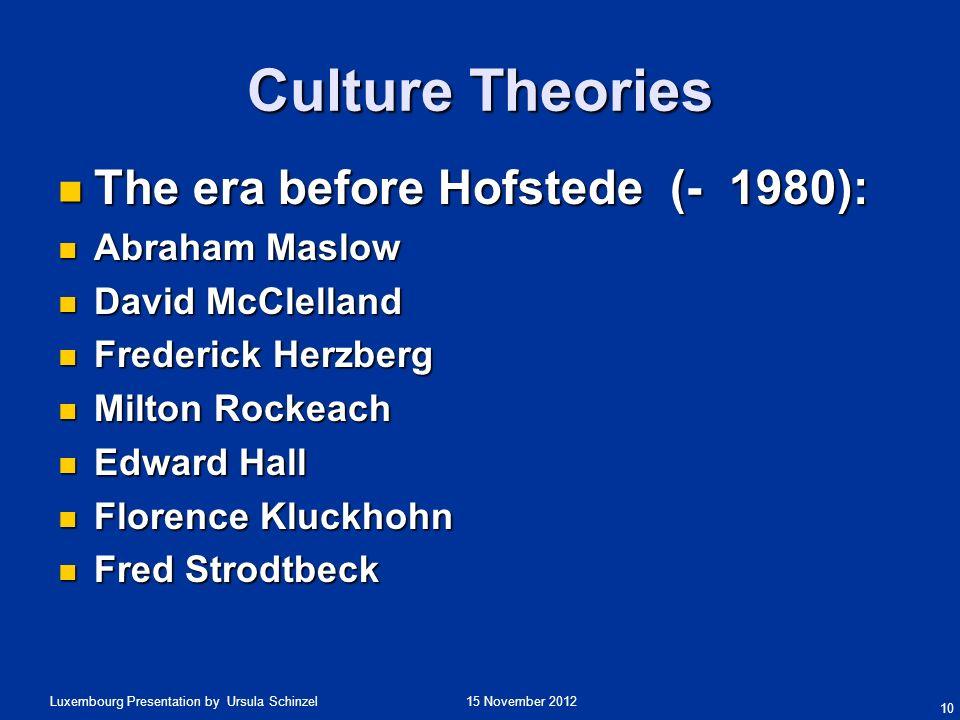 15 November 2012Luxembourg Presentation by Ursula Schinzel The era before Hofstede (- 1980): The era before Hofstede (- 1980): Abraham Maslow Abraham