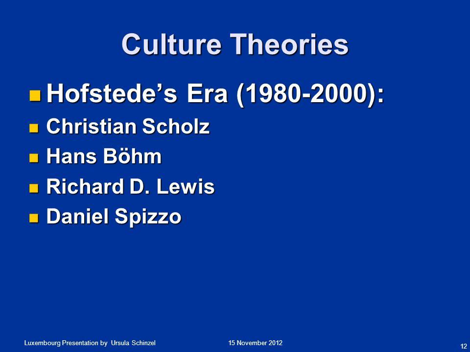 15 November 2012Luxembourg Presentation by Ursula Schinzel Hofstedes Era (1980-2000): Hofstedes Era (1980-2000): Christian Scholz Christian Scholz Han