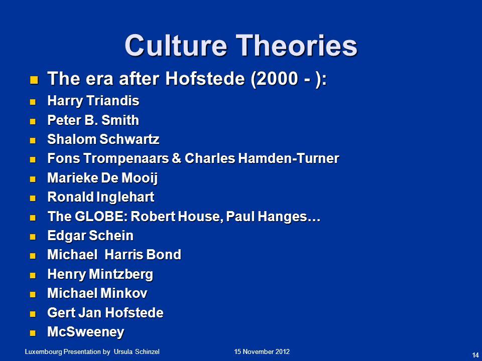 15 November 2012Luxembourg Presentation by Ursula Schinzel The era after Hofstede (2000 - ): The era after Hofstede (2000 - ): Harry Triandis Harry Tr