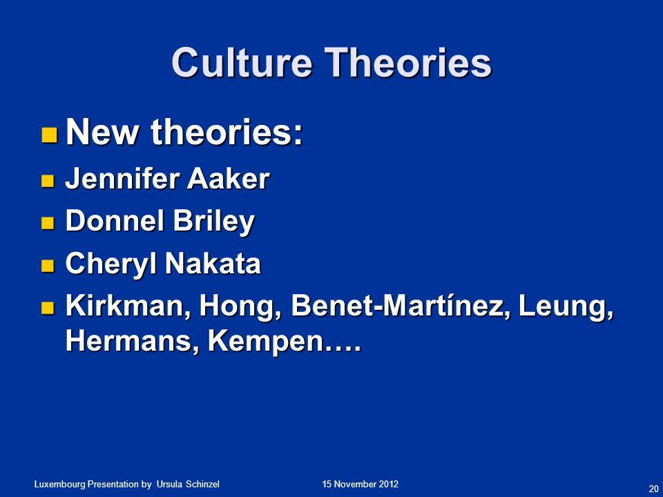 15 November 2012Luxembourg Presentation by Ursula Schinzel New theories: New theories: Jennifer Aaker Jennifer Aaker Donnel Briley Donnel Briley Chery