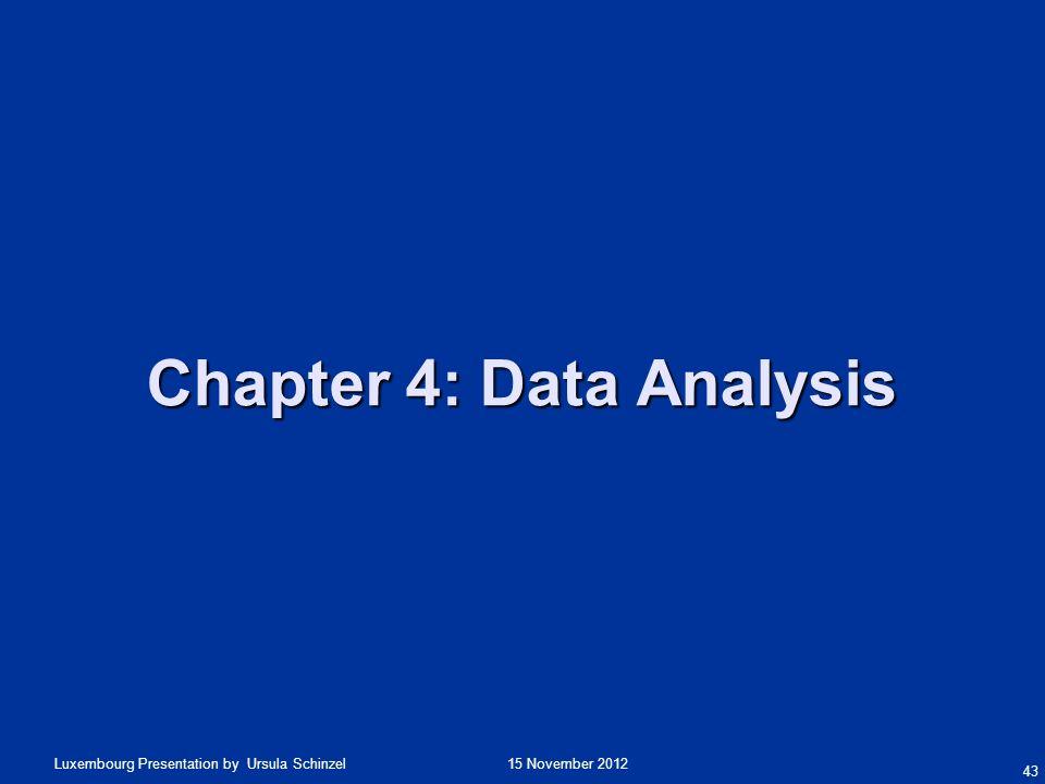 15 November 2012Luxembourg Presentation by Ursula Schinzel Chapter 4: Data Analysis 43