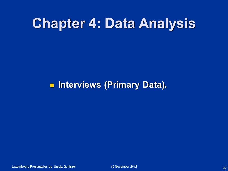 15 November 2012Luxembourg Presentation by Ursula Schinzel Chapter 4: Data Analysis Interviews (Primary Data). Interviews (Primary Data). 47