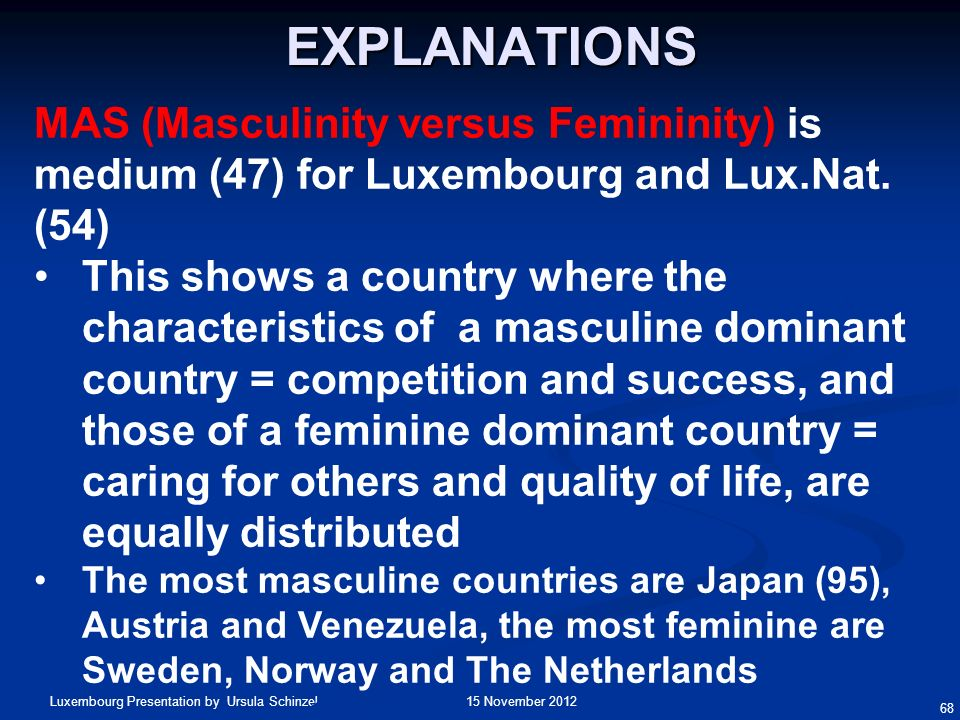 15 November 2012Luxembourg Presentation by Ursula Schinzel 68 MAS (Masculinity versus Femininity) is medium (47) for Luxembourg and Lux.Nat. (54) This