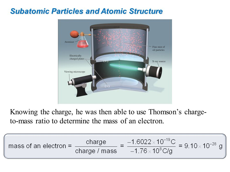 Subatomic Particles and Atomic Structure Knowing the charge, he was then able to use Thomsons charge- to-mass ratio to determine the mass of an electr