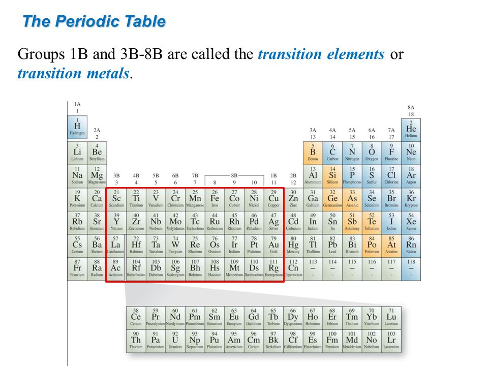 The Periodic Table Groups 1B and 3B-8B are called the transition elements or transition metals.