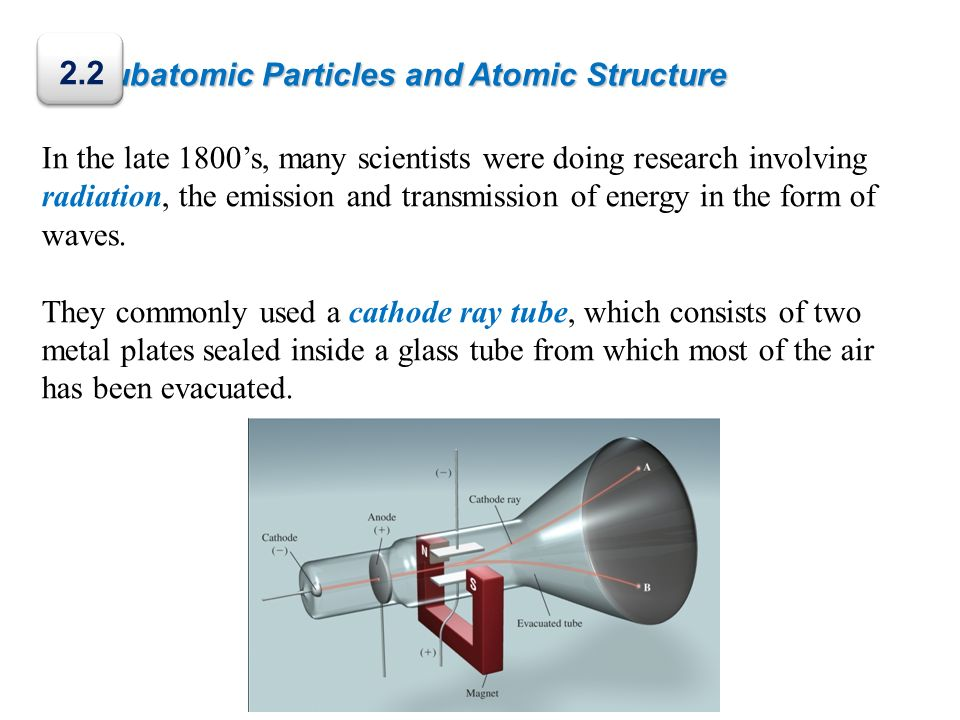 Subatomic Particles and Atomic Structure When metal plates are connected to a high-voltage source, the negatively charged plate, or cathode, emits an invisible ray.