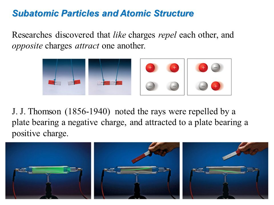 Subatomic Particles and Atomic Structure Researches discovered that like charges repel each other, and opposite charges attract one another. J. J. Tho