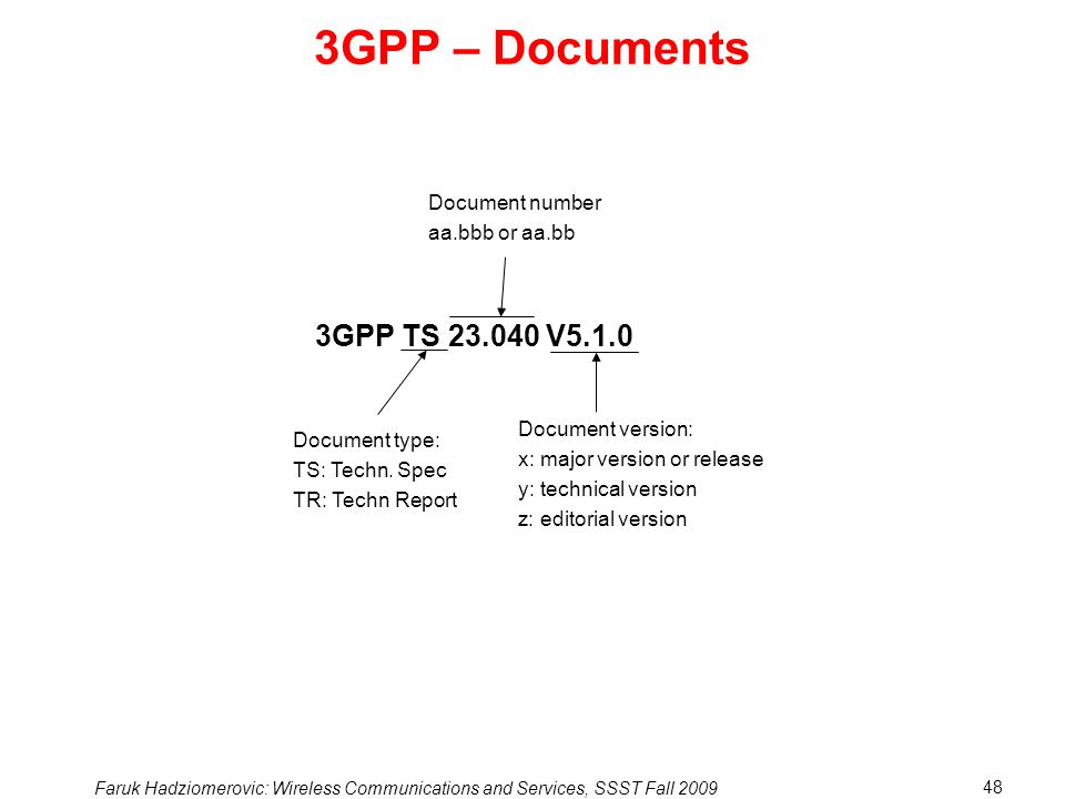 Faruk Hadziomerovic: Wireless Communications and Services, SSST Fall 2009 48 3GPP – Documents Document number aa.bbb or aa.bb 3GPP TS 23.040 V5.1.0 Document type: TS: Techn.