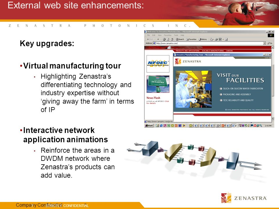 Company Confidential 7 STRICTLY CONFIDENTIAL 7 External web site enhancements: Key upgrades: Virtual manufacturing tour Highlighting Zenastras differentiating technology and industry expertise without giving away the farm in terms of IP Interactive network application animations Reinforce the areas in a DWDM network where Zenastras products can add value.