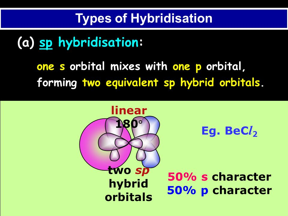 (a) sp hybridisation: one s orbital mixes with one p orbital, forming two equivalent sp hybrid orbitals. Types of Hybridisation linear 180 two sp hybr