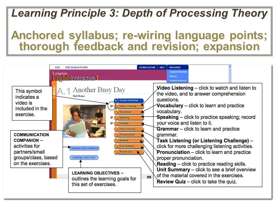 Learning Principle 3: Depth of Processing Theory Anchored syllabus; re-wiring language points; thorough feedback and revision; expansion Learning Principle 3: Depth of Processing Theory Anchored syllabus; re-wiring language points; thorough feedback and revision; expansion