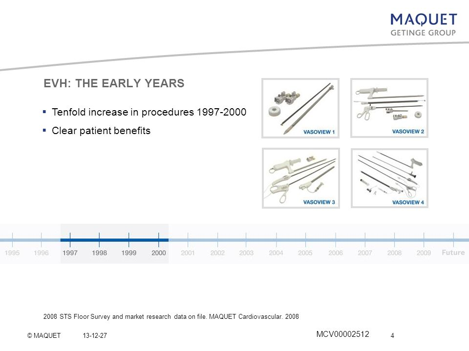 MCV00002512 13-12-27© MAQUET4 EVH: THE EARLY YEARS Tenfold increase in procedures 1997-2000 Clear patient benefits 2008 STS Floor Survey and market re