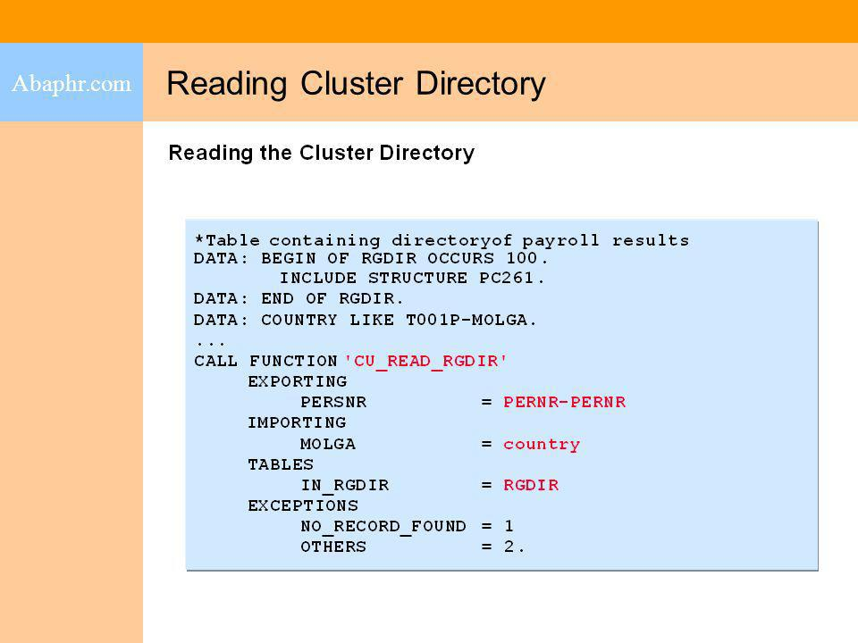 Reading Cluster Directory Abaphr.com