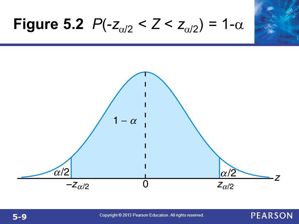 5-9 Copyright © 2013 Pearson Education. All rights reserved. Figure 5.2 P(-z /2 < Z < z /2 ) = 1-