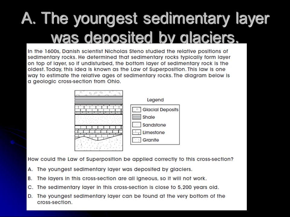 A. The youngest sedimentary layer was deposited by glaciers.