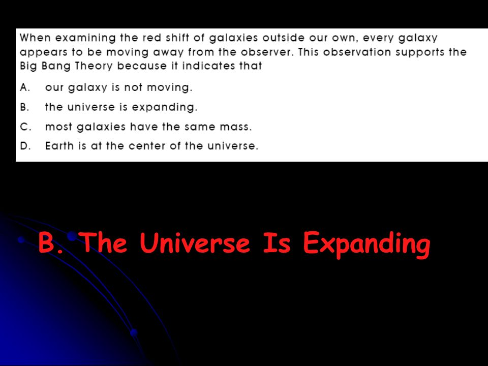 B. The Universe Is Expanding