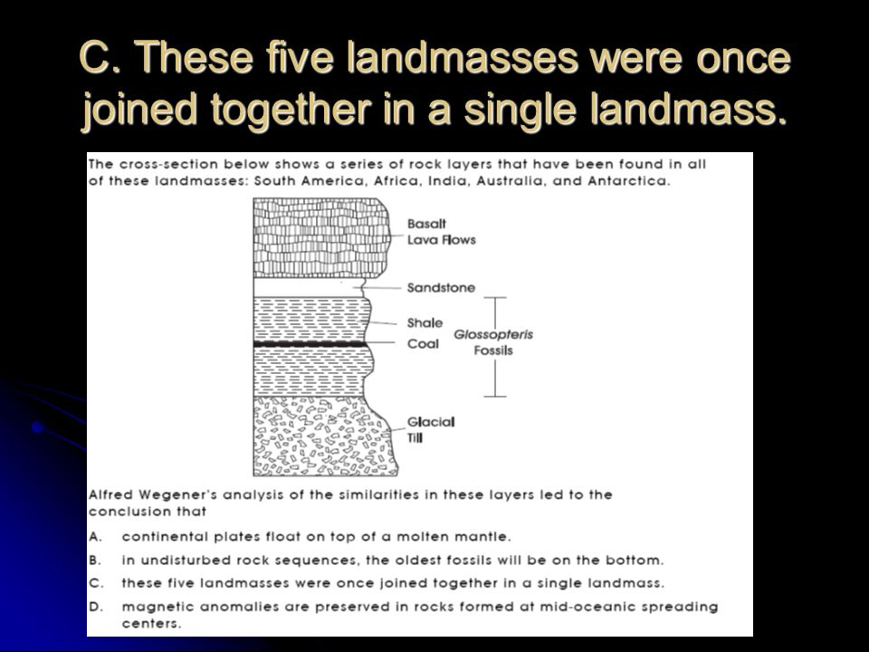 C. These five landmasses were once joined together in a single landmass.