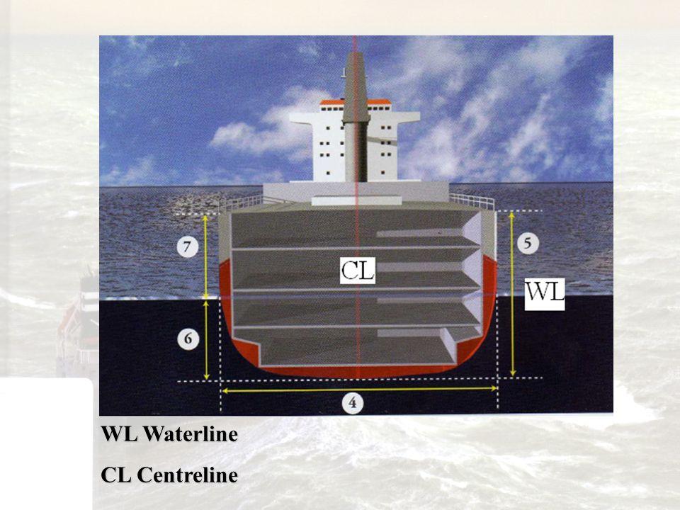 CL Centreline