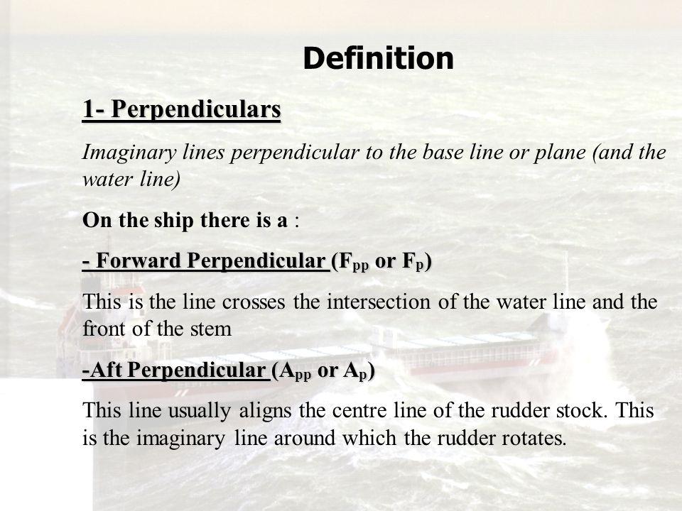 Where: TPC : tonnes per cm WPA :water plane area m2 ρ :water density 1.025 t/m 3
