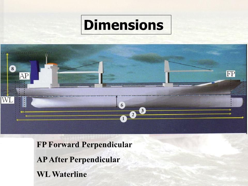 Dimensions FP Forward Perpendicular AP After Perpendicular WL Waterline