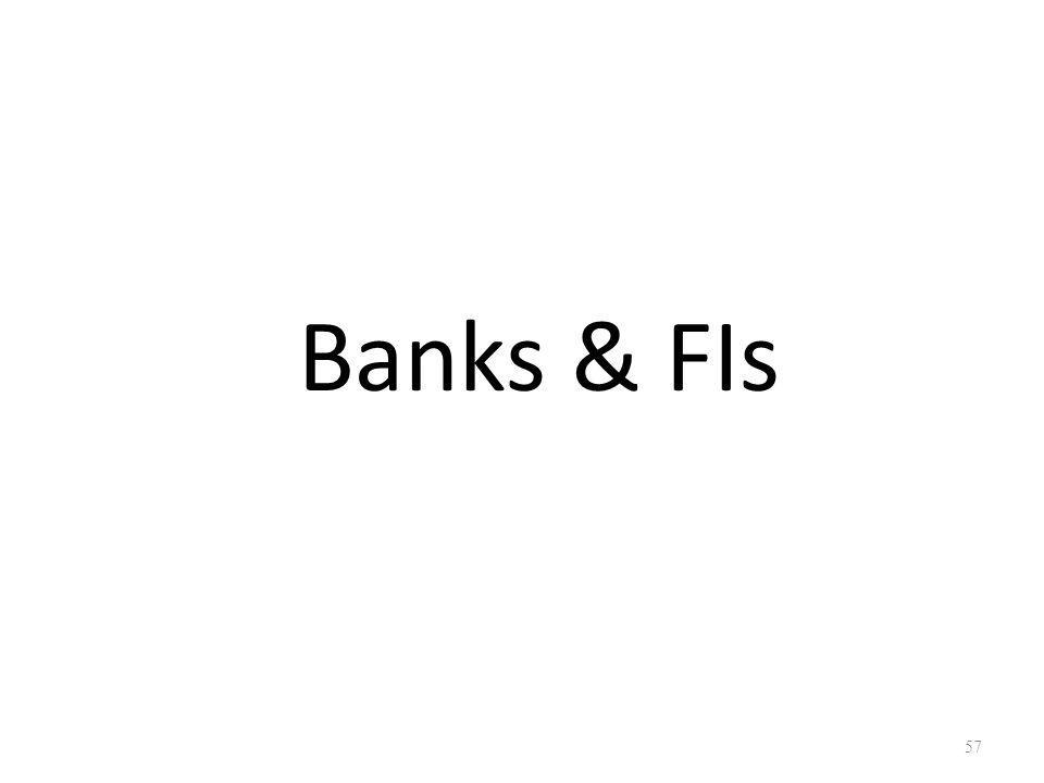Banks & FIs 57