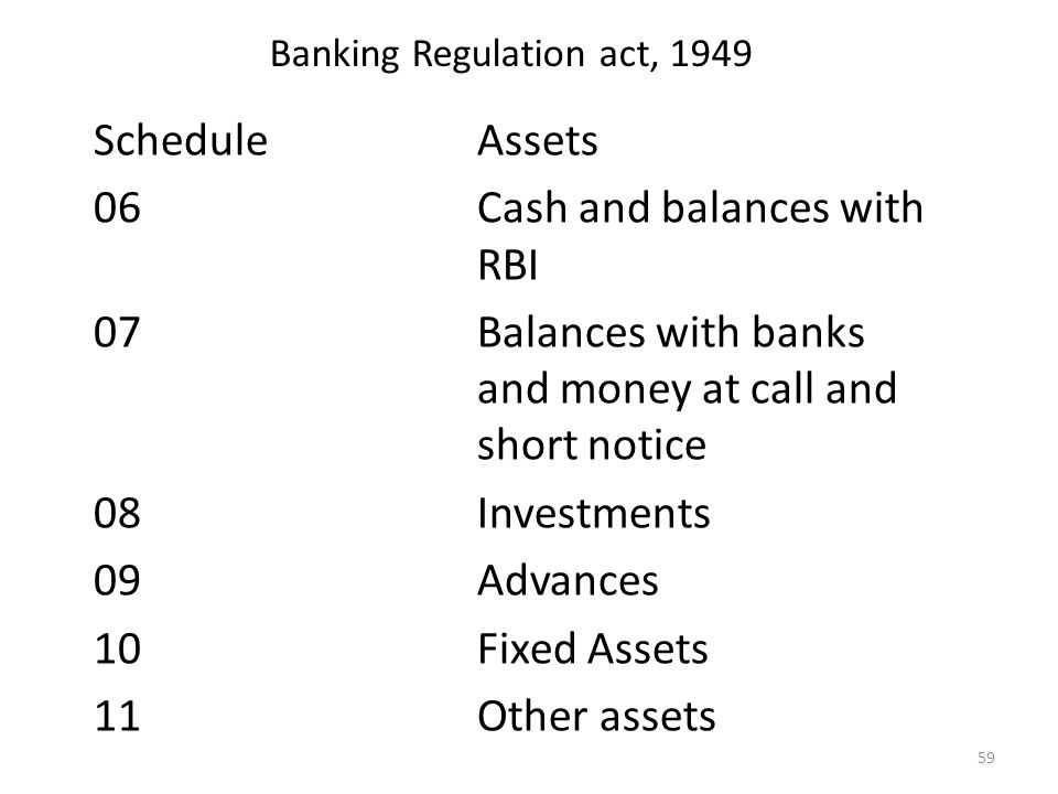 59 Banking Regulation act, 1949 ScheduleAssets 06Cash and balances with RBI 07Balances with banks and money at call and short notice 08Investments 09A