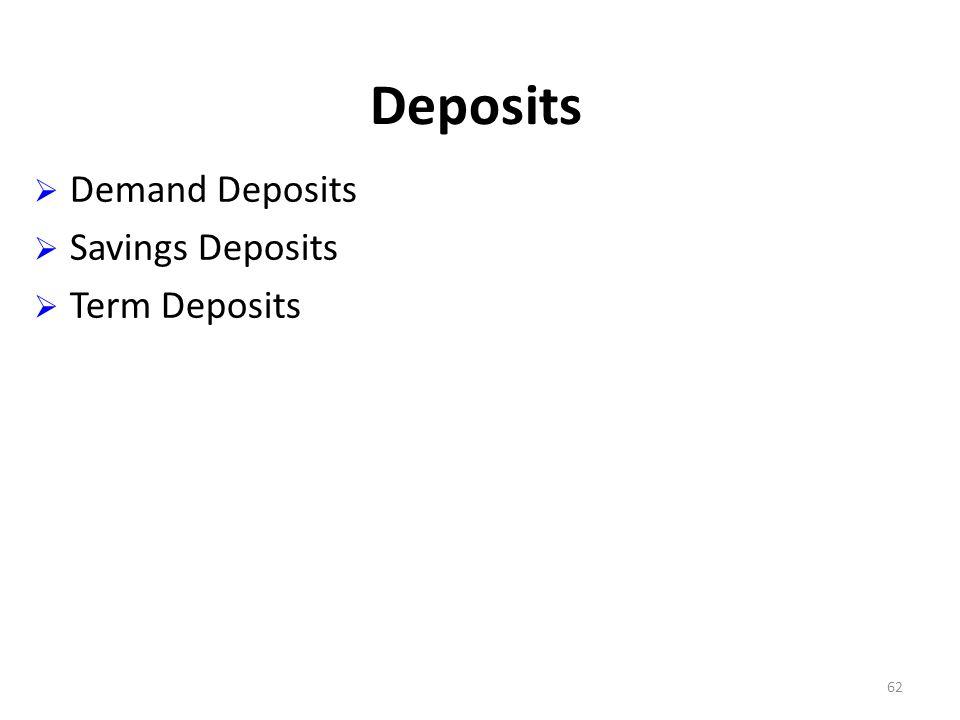 62 Deposits Demand Deposits Savings Deposits Term Deposits