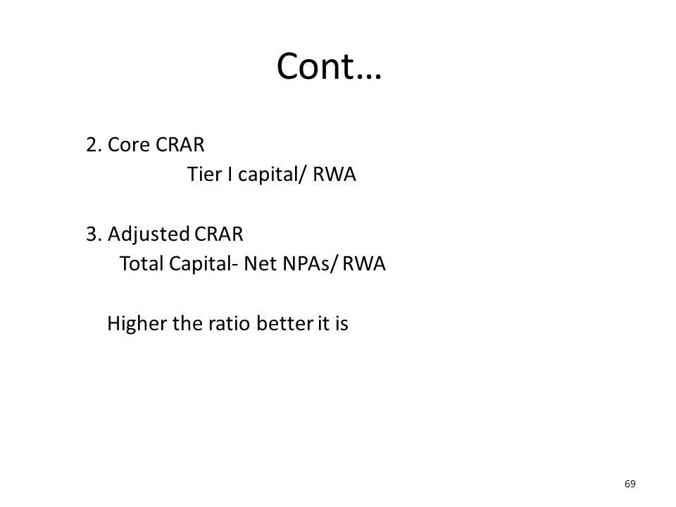 69 Cont… 2. Core CRAR Tier I capital/ RWA 3. Adjusted CRAR Total Capital- Net NPAs/ RWA Higher the ratio better it is