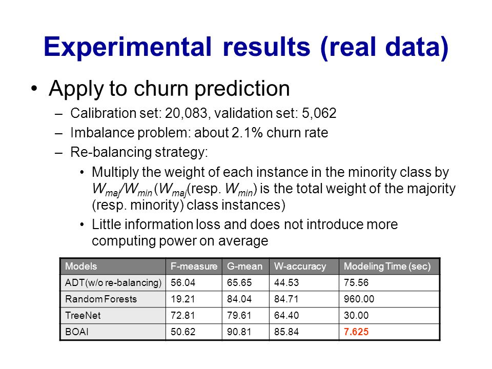 Apply to churn prediction –Calibration set: 20,083, validation set: 5,062 –Imbalance problem: about 2.1% churn rate –Re-balancing strategy: Multiply t