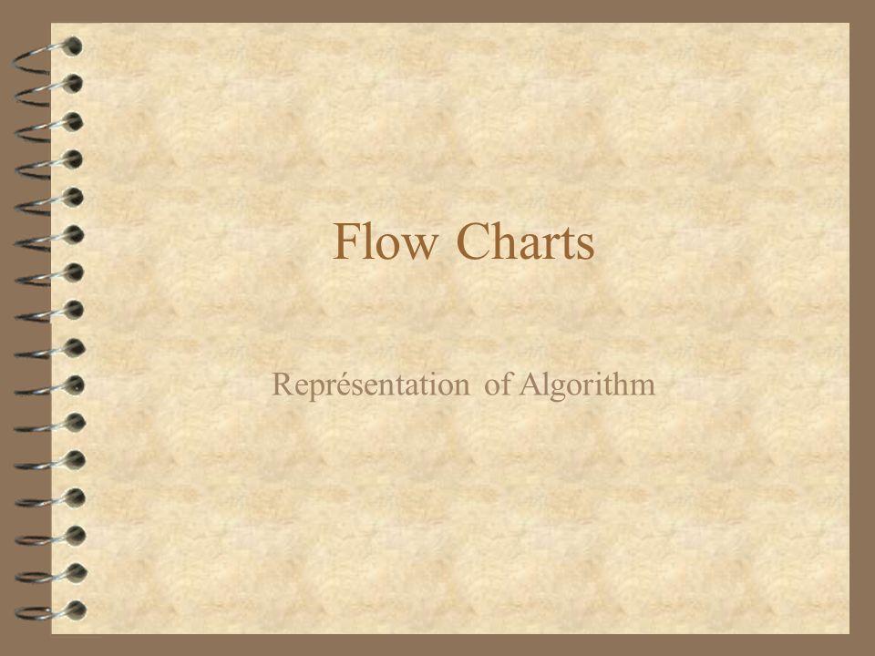 Flow Charts Représentation of Algorithm