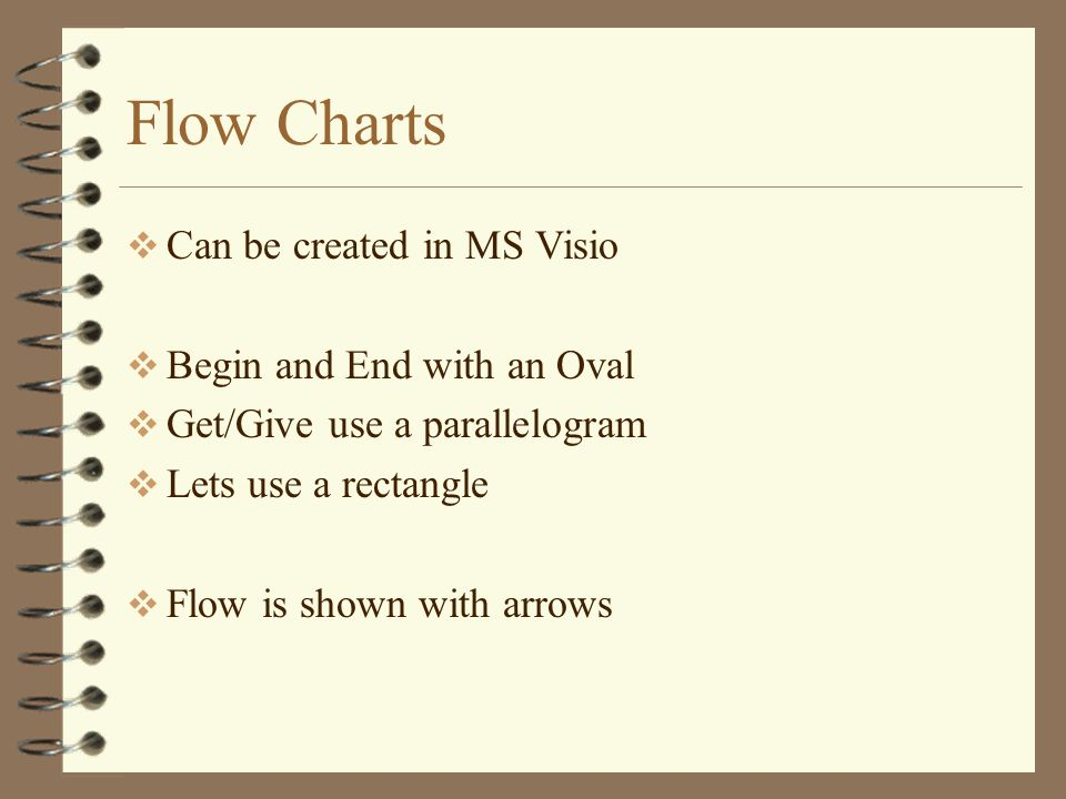 Flow Charts Can be created in MS Visio Begin and End with an Oval Get/Give use a parallelogram Lets use a rectangle Flow is shown with arrows