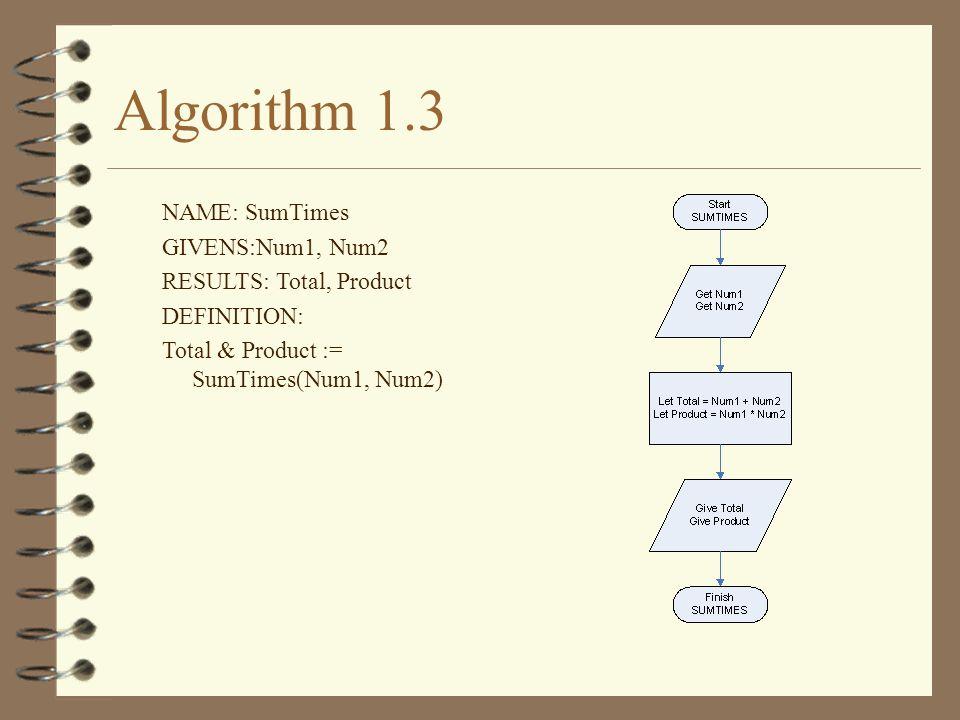 Algorithm 1.3 NAME: SumTimes GIVENS:Num1, Num2 RESULTS: Total, Product DEFINITION: Total & Product := SumTimes(Num1, Num2)